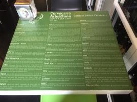 The Craft Beer menu.
